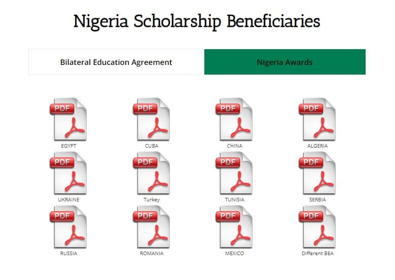 BEA Scholarship Shortlisted Candidates